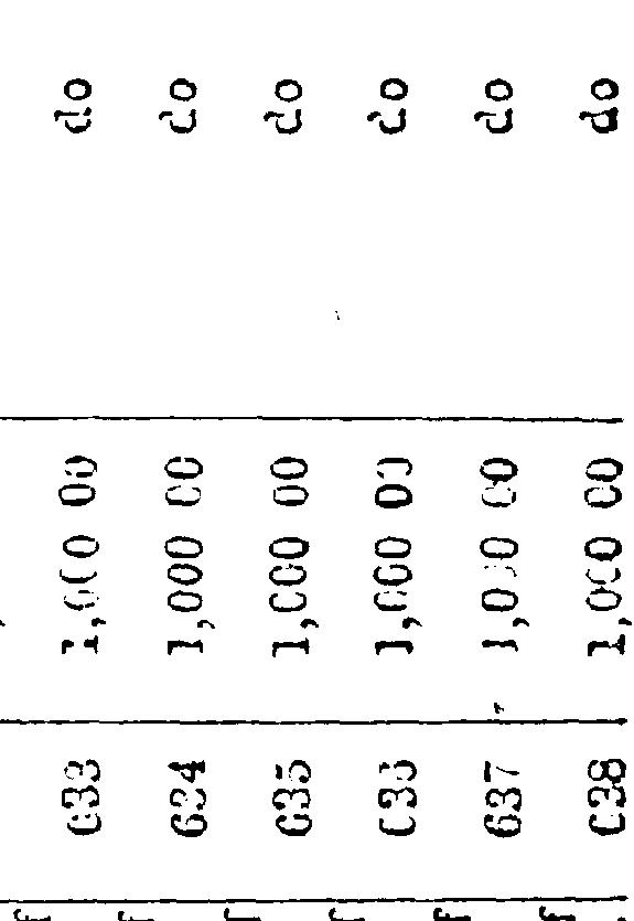 [merged small][ocr errors][ocr errors][merged small][merged small][merged small][merged small][merged small][merged small][ocr errors][ocr errors][merged small][merged small][ocr errors][merged small][merged small][merged small][merged small]
