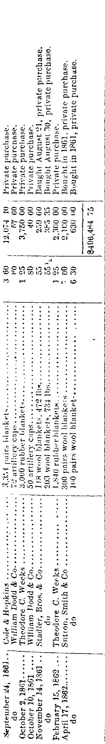 [ocr errors][ocr errors][merged small][merged small][merged small][merged small][merged small][merged small][merged small][ocr errors][merged small][merged small]