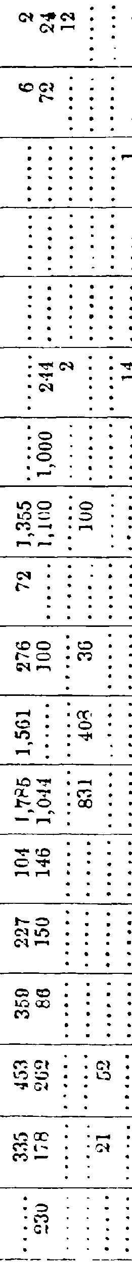 [merged small][merged small][merged small][merged small][merged small][merged small][merged small][merged small][merged small][merged small][merged small][merged small][ocr errors][merged small][merged small][merged small][merged small][merged small][merged small][ocr errors][ocr errors][ocr errors][ocr errors]