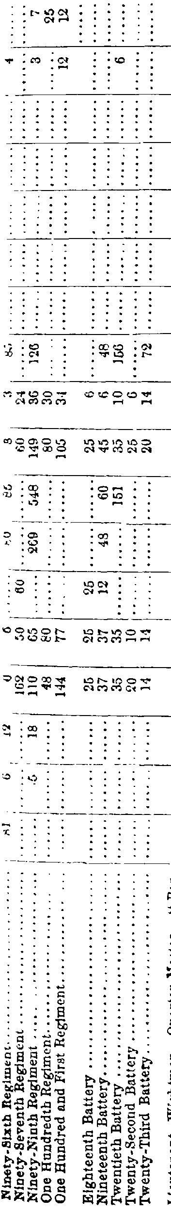 [ocr errors][merged small][ocr errors][ocr errors][merged small][merged small][merged small][merged small][merged small][merged small][merged small][merged small][merged small][merged small][merged small][merged small][merged small][ocr errors][ocr errors][merged small][merged small][ocr errors][merged small][merged small][merged small][merged small][merged small][ocr errors][merged small][merged small][merged small][ocr errors]