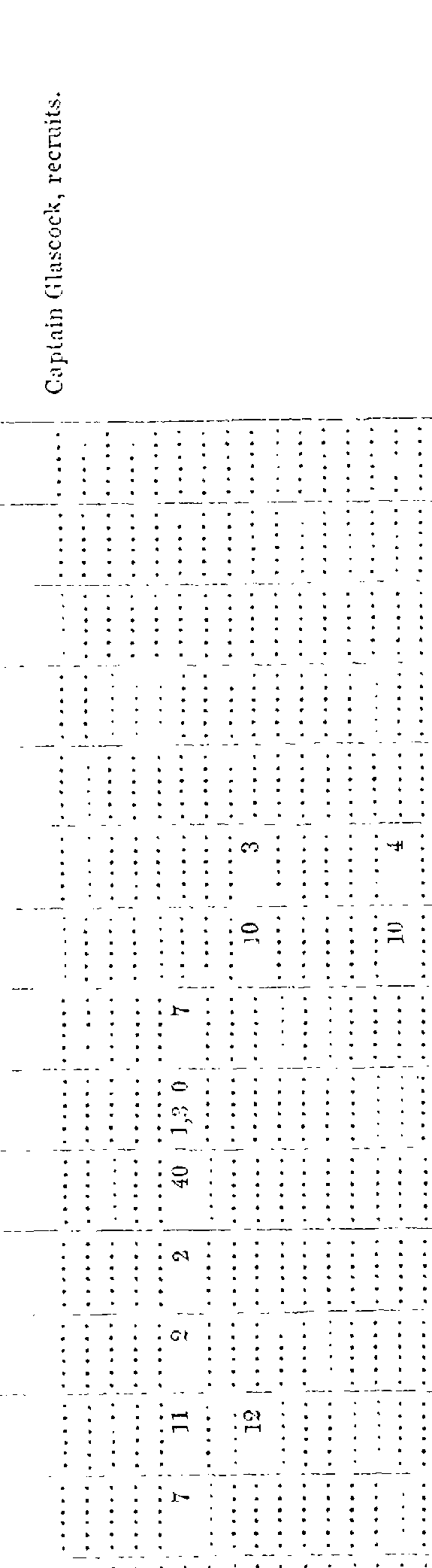 [ocr errors][merged small][ocr errors][merged small][merged small][ocr errors][merged small][merged small][merged small][ocr errors][ocr errors][merged small][merged small][ocr errors][ocr errors]