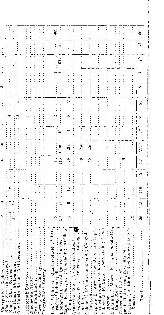 [merged small][ocr errors][merged small][ocr errors][merged small][merged small][merged small][merged small][ocr errors][merged small][merged small][ocr errors][ocr errors][ocr errors][merged small][ocr errors][ocr errors][ocr errors][ocr errors][merged small][merged small][merged small][merged small][merged small][merged small][ocr errors][ocr errors][merged small][merged small][merged small][ocr errors][ocr errors][merged small][ocr errors][merged small][ocr errors][merged small][merged small][merged small][merged small][ocr errors][ocr errors][merged small][ocr errors][ocr errors][ocr errors][merged small][ocr errors][merged small][merged small][merged small][ocr errors][ocr errors][merged small][ocr errors][merged small][merged small][merged small][merged small][merged small][merged small][merged small][merged small][merged small][merged small][merged small][merged small][ocr errors][merged small]