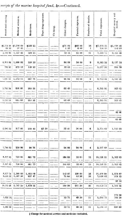 [merged small][merged small][merged small][merged small][merged small][merged small][merged small][merged small][merged small][merged small][merged small][merged small][merged small][merged small][merged small][merged small][merged small][merged small][merged small][merged small][merged small][merged small][merged small][merged small][merged small][merged small][merged small][merged small][merged small][merged small][merged small][merged small][merged small][merged small][merged small][merged small][merged small][merged small][merged small][merged small][merged small][merged small][merged small][merged small][merged small][merged small][merged small][merged small][merged small][merged small][merged small][merged small][ocr errors][ocr errors][merged small][merged small][merged small][merged small][merged small][merged small][merged small][merged small][merged small][merged small][merged small][merged small][merged small][merged small][merged small][merged small][merged small][merged small][merged small][merged small][merged small][merged small][merged small][merged small][merged small][merged small][merged small][ocr errors][merged small][merged small][merged small][merged small][merged small][merged small][merged small][merged small][merged small][merged small][merged small][graphic][subsumed][subsumed][subsumed][subsumed][subsumed][subsumed][subsumed][subsumed][subsumed][subsumed][subsumed][subsumed][subsumed][subsumed][subsumed][subsumed][subsumed][subsumed][subsumed]